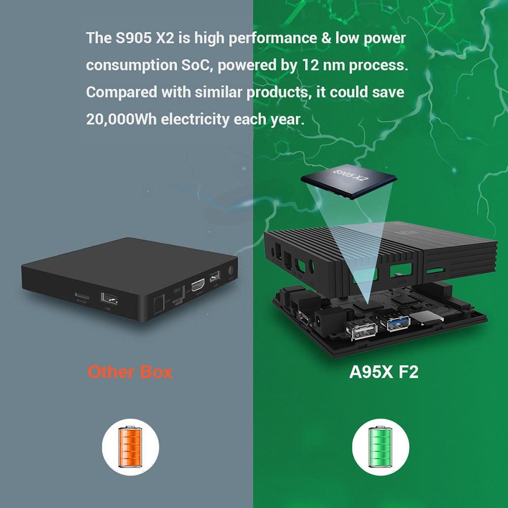 A95X F2 (15)