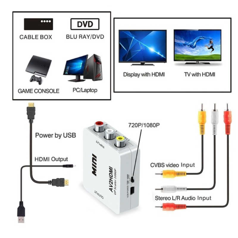 HDMI TO AV Scaler Adapter HD Video Converter Box HDMI To RCA AV/CVSB L/R Video 1080P HDMI2AV Support NTSC PAL for Notebook