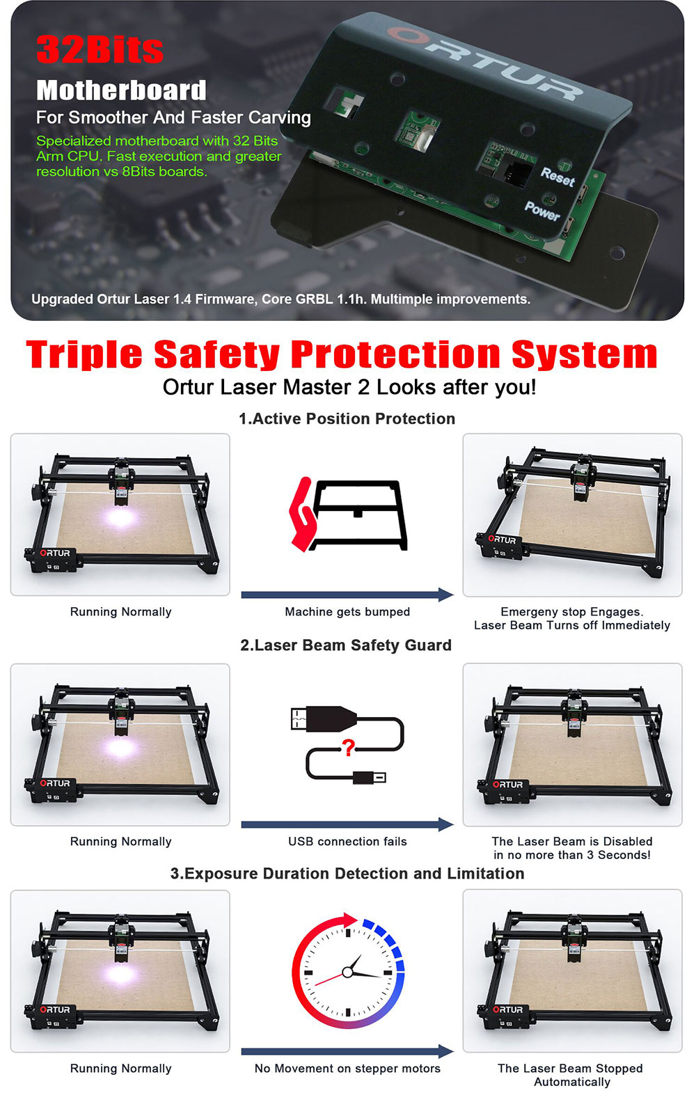 H007c12eddecc42d3b88cebfd63307af3D Gravare / taiere laser Ortur Laser Master 2, 400x430 mm