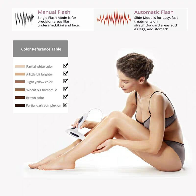 IPL laser Hair Removal Machine for Permanent Body Hair Removal with 1800000 Flashes 1