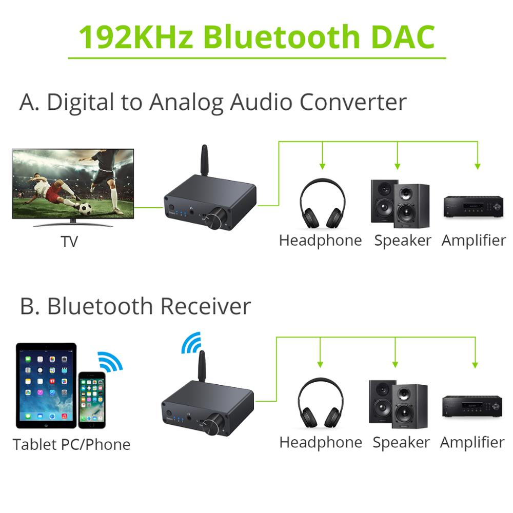 eSYNiC 192kHz Bluetooth DAC Converter with Headphone Amplifier Digital to Analog Converter 3.5mm Audio Adapter For APT-X AAC SBC 3