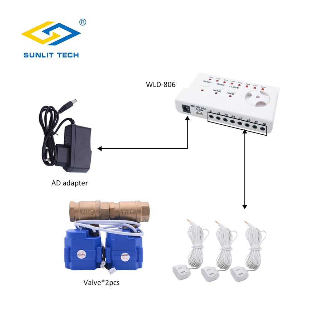 Russian Home Smart WLD-806 Water Leak Sensor Alarm System With 2pcs DN15 Brass Valve Flood Alert Overflow Water Leaking Detector