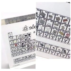 Акриловый дисплей для периодического стола с элементами, детский школьный день, подарки на день рождения, химический элемент, домашний деко...