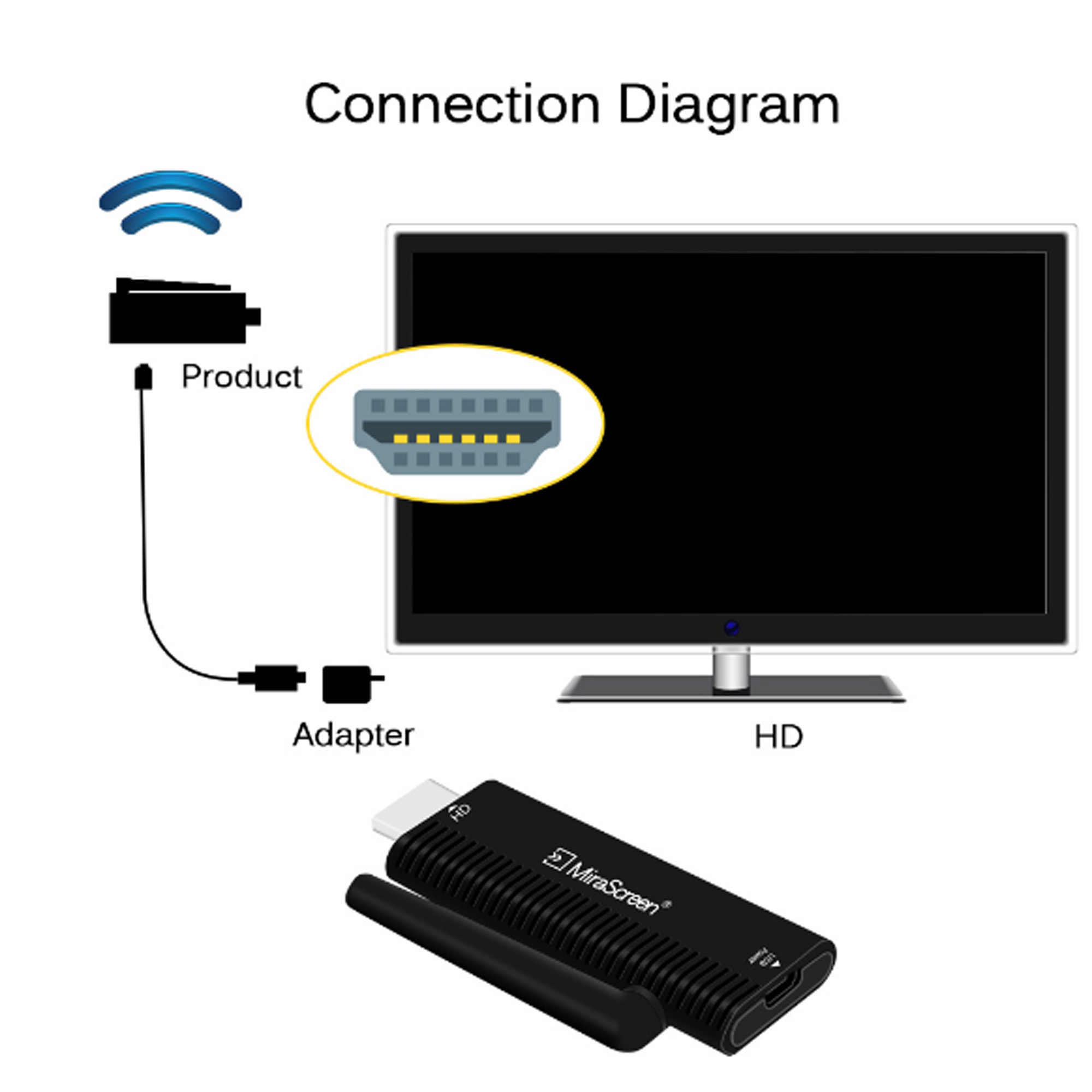 Yeni MiraScreen kablosuz HD 1080P WiFi ekran Dongle TV çubuk mini PC Miracast DLNA alıcısı yüksek kalite