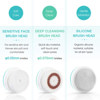 Liberex Mint Green Electric Facial Brush Face Skin Care Tool Soft Deep Pore Cleansing Silicone Brush Head Sonic Cleanser Massage 4