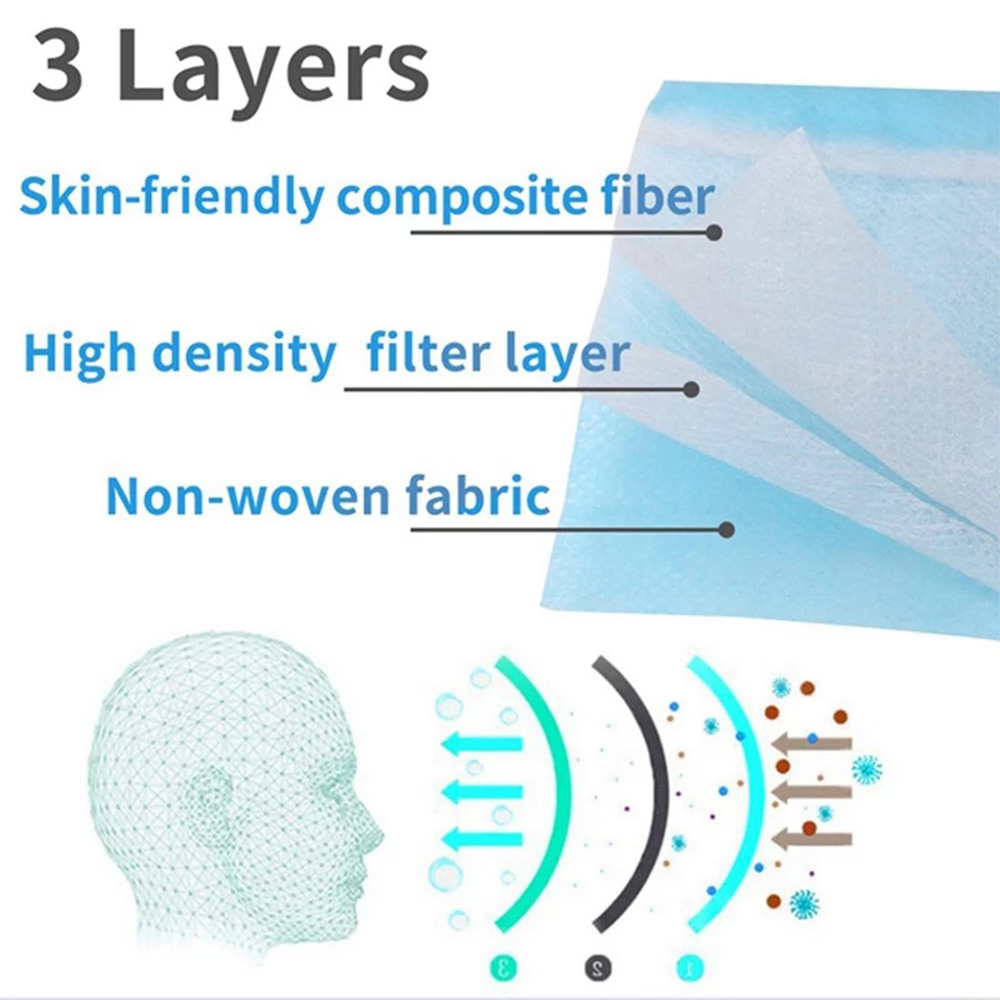 Image 4 - 10 20 50 pcs/pack Non Woven Maska Disposable Earloop Face Mask 3 Layer Non woven Meltblown Cloth Earloop Anti Dust Mouth MaskMens Masks   -