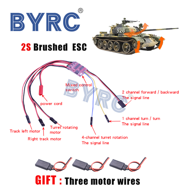 1.8A*2 and 2A*1  Three channel Bidirectional Brushed ESC 2S 6V-10V Forward/Backward ESC Mini Speed Controller for RC Boats Tank