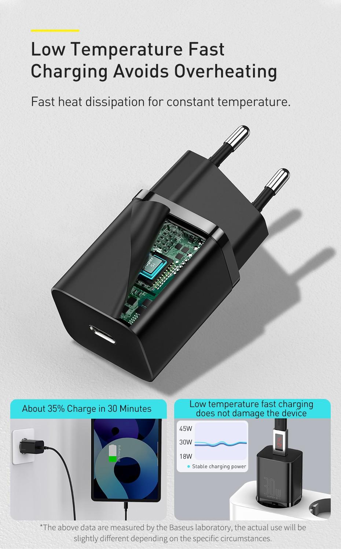 Baseus Super Si Pro Quick Charger C+U 30W US Black CCSUPP-D01  15