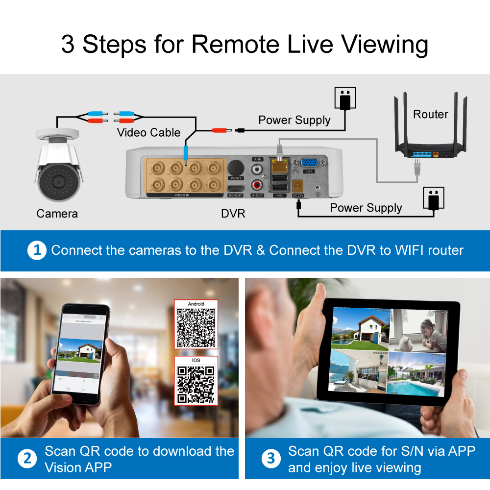 Jennov 8CH CCTV HDMI 1080P AHD NVR Kit Wetterfeste Outdoor HD Kameras Home Security Video Überwachung System DVR Nacht vision