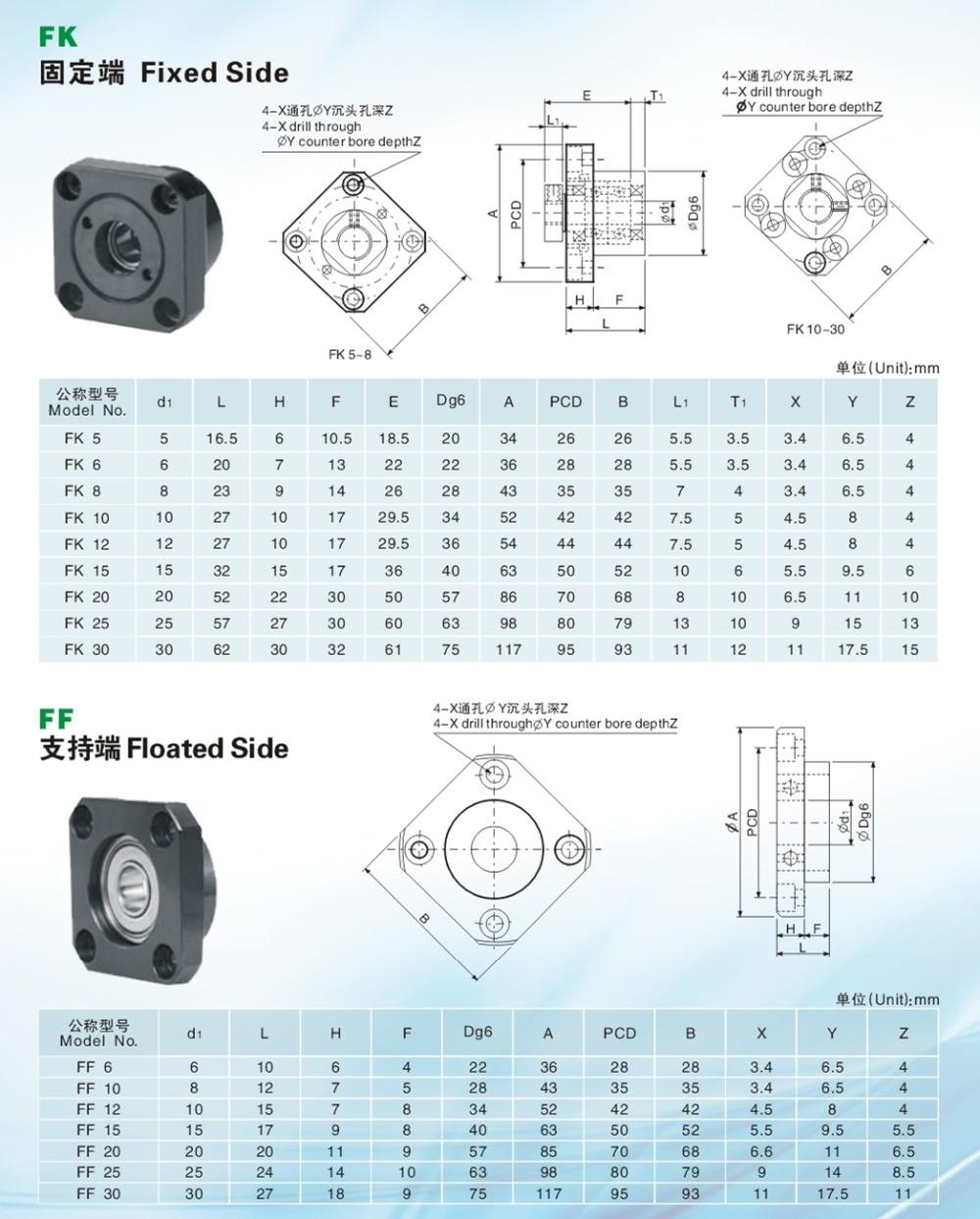 Шарикового винта Поддержка блок серии BK10 BF10 BK12 BF12 BK15 BF15 BK20 BF20 FK10 FF10 FK12 FF12 FK15 FF15 EK10 EF10 EK12 EF12
