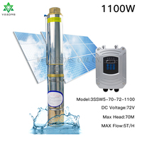 1100W DC72V Solar Water Pump Deep Well solar Panel Powered Brushless with Permanent Magnet Synchronous Motor Pump for Irrigation