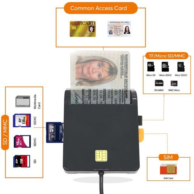 UTHAI X02 USB SIM Smart Card Reader For Bank Card IC/ID EMV SD TF MMC Cardreaders USB-CCID ISO 7816 for Windows 7 8 10 Linux OS 2