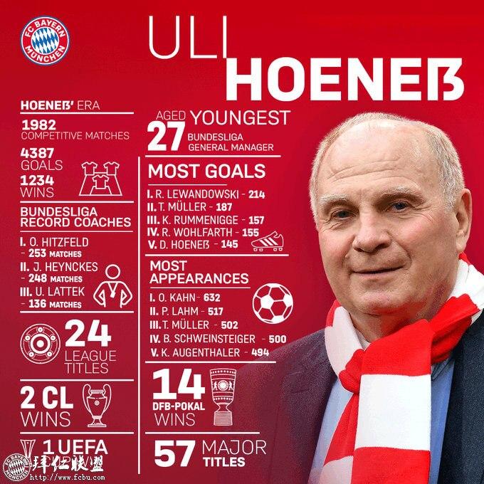 赫内斯正式卸任拜仁主席 海纳上任 罗贝里到场6