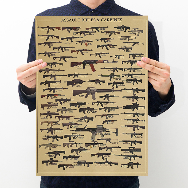 Room decoration famous guns collection retro kraft paper series bar cafe decoration painting wall stickers