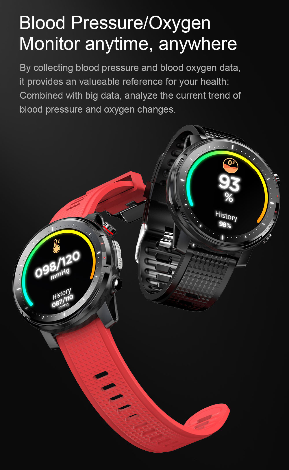CHYCET 2021 Smart Watch Men IP68 Waterproof Blood Pressure/Heart Rate Monitor Smartwatch Women Fitness Tracker For Android IOS