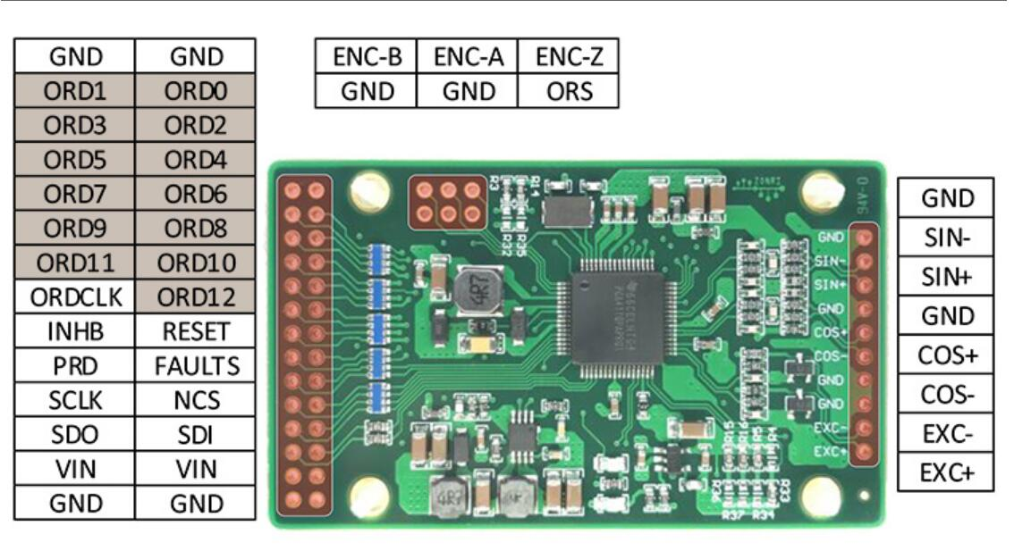 PGA411-Q1 / 12Bit Resolver / Encoder / RDC Angular Velocity Acquisition Module