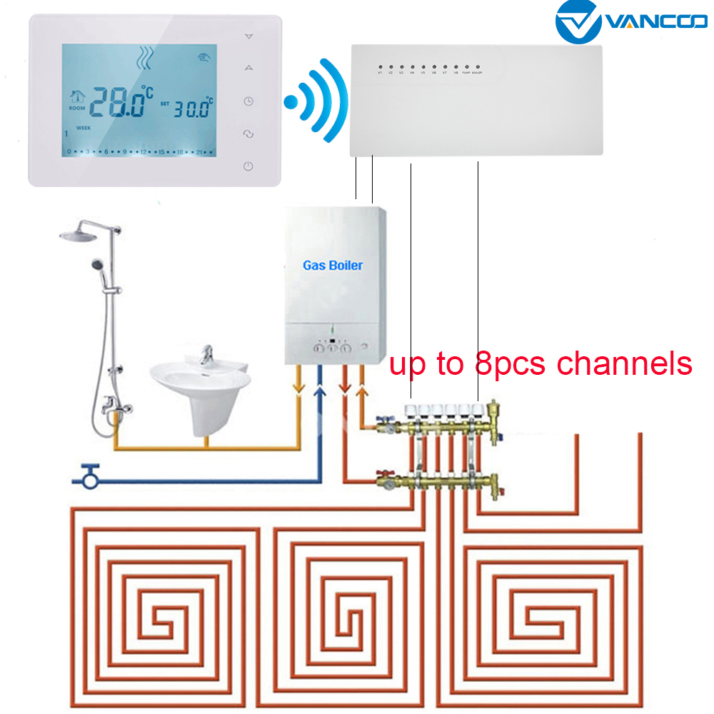 Wireless Thermostat Wireless Hub Controller 8 Sub-chamber Valve LCD Box Indicates 8 Channels Concentrator For Gas Boiler Heating