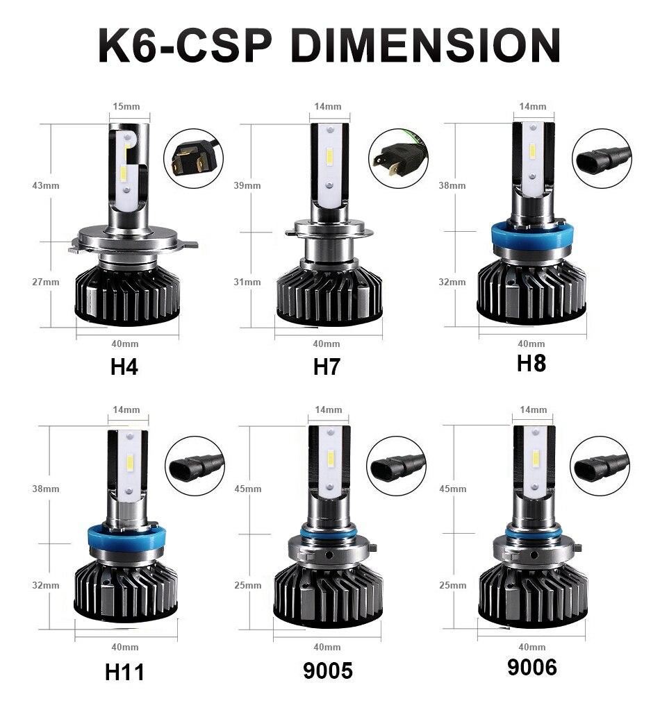 H018fe4ef83914a019985ae5a19ba51b4u hlxg Mini H4 Led H7 with Lumileds ZES 5000K LED 12000LM 72W/set Lampada H1 Bulb HB3 9005 9006 hb4 Fog Light 4300K H8 H11 6500K