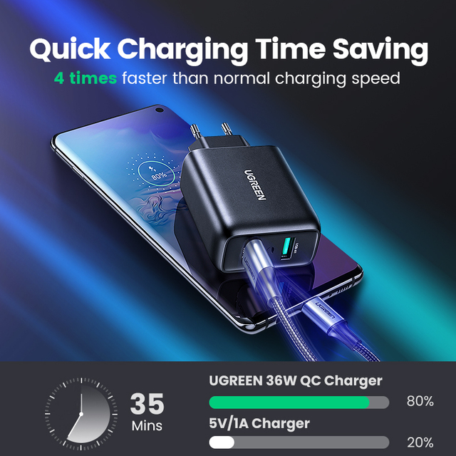 Ugreen USB Charger Quick Charge 3.0 36W Fast Charger Adapter QC3.0 Mobile Phone Chargers for iPhone Samsung Xiaomi Redmi Charger 2
