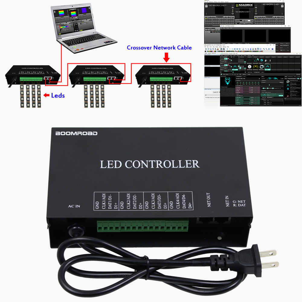 Madrix Jinx! Artnet Controller RGB LED Strip Pixel Controller DMX 512 PC Dimmer Controller For WS2811 WS2801 WS2812 LED Lights