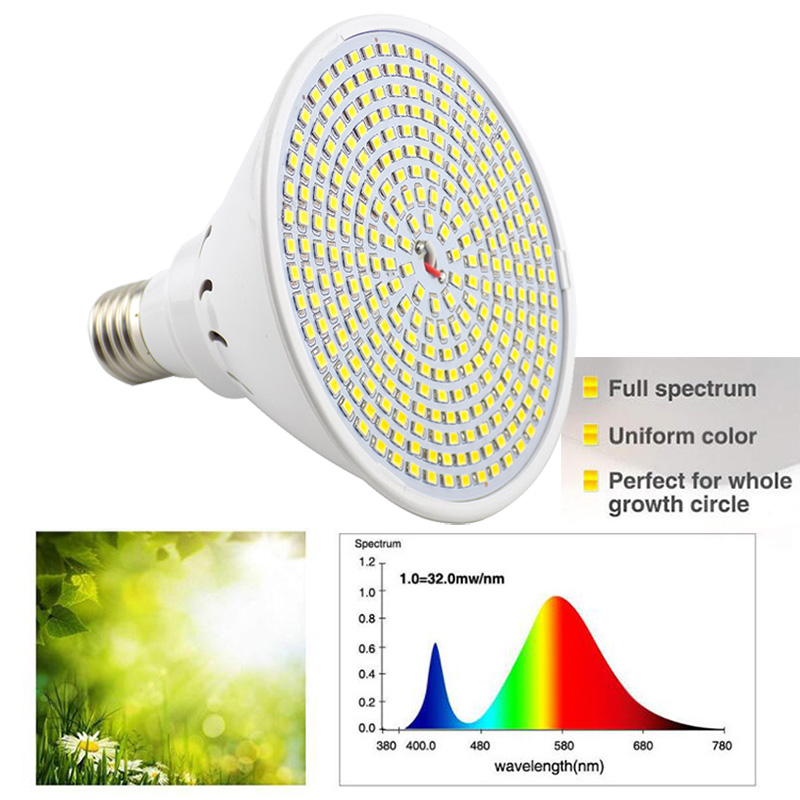 New Full Spectrum 290 LED Indoor Plant Grow Light Bulbs E27 Lamp Veg Cultivo Growth Green House Hydro Sunlight Phyto Lamp Flower
