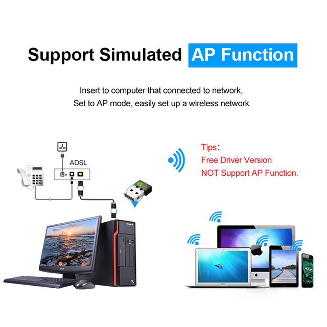 Mini WiFi Adapter USB WiFi USB Adapter Free Driver Wi Fi Dongle 150Mbps Network Card Ethernet Wireless Wi-Fi Receiver for PC 3