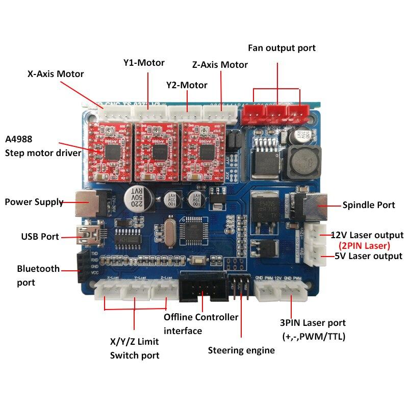 Mini CNC3018 PRO Laser Engraver Wood CNC Router Machine for Wood PCB PVC Engraver 5