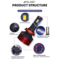 F3 F5 LED Turbo H27 880 881 5202 H16/EU 9012 HIR2 Fog Lamp H1 H4 LED H7 Car Headlight Bulbs H11 H8 HB3 HB4 motorcycle Canbus 2pc