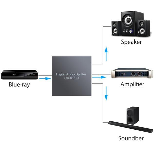 Proster 3 way Spdif Toslink Audio Digitale Ottico Splitter Un ingresso 3 Uscite Splitter Ottici Supporto per LPCM2.0 DTS -AC3