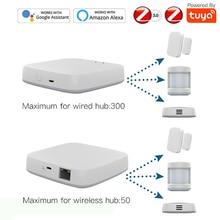Hub Gateway intelligente ZigBee APP Tuya WiFi Wireless/cablato ZigBee 3.0 centro di controllo ponte domestico intelligente Hub completamente compatibile