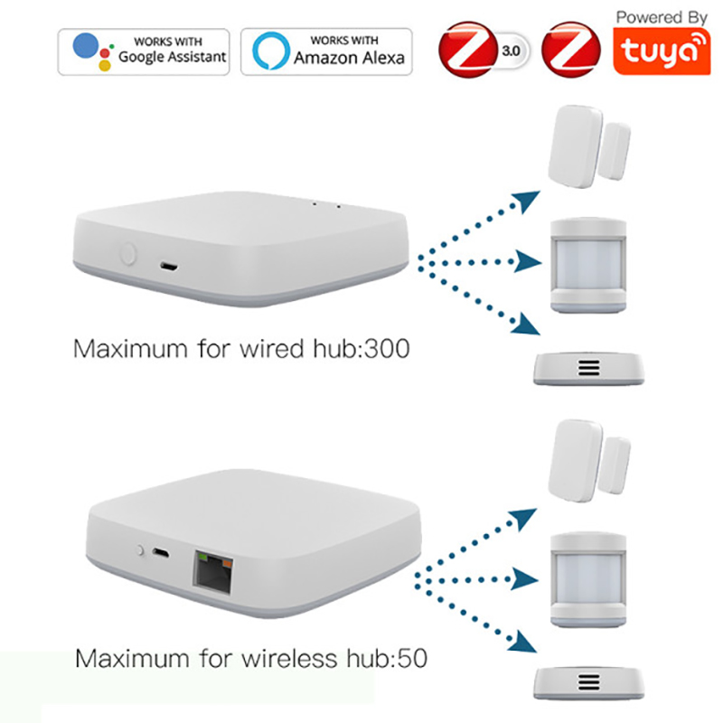 ZigBee Smart Gateway Hub Tuya APP Wireless/Wired WiFi ZigBee3.0 Smart Household Bridge Control Centor Fully Compatible Hub