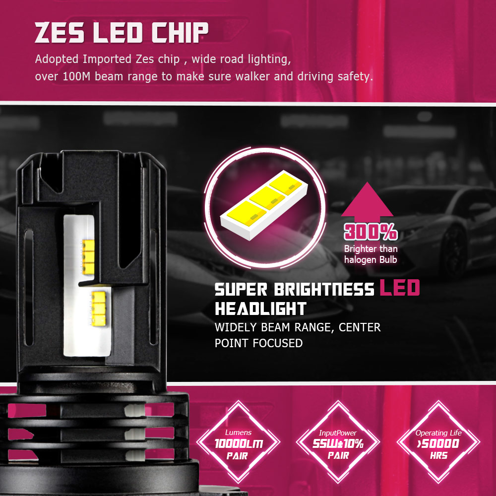 Image 4 - Fit For 99% Vehicles Mini Led Bulb Car Headlamp H7 H4 H8 HB3 H9 HB4 H11 9005 9006 H1 H3 6000K 10000LM 12V 55W Led Headlight-in Car Headlight Bulbs(LED) from Automobiles & Motorcycles