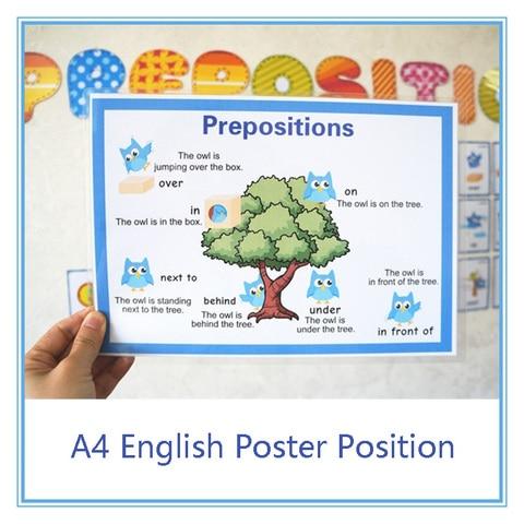 ingles poster posicional preposicao aprendizagem cartao sala