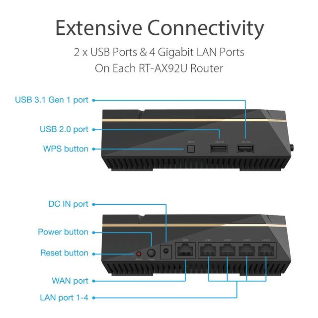 Wireless Home Tri-Band Wi-Fi Router