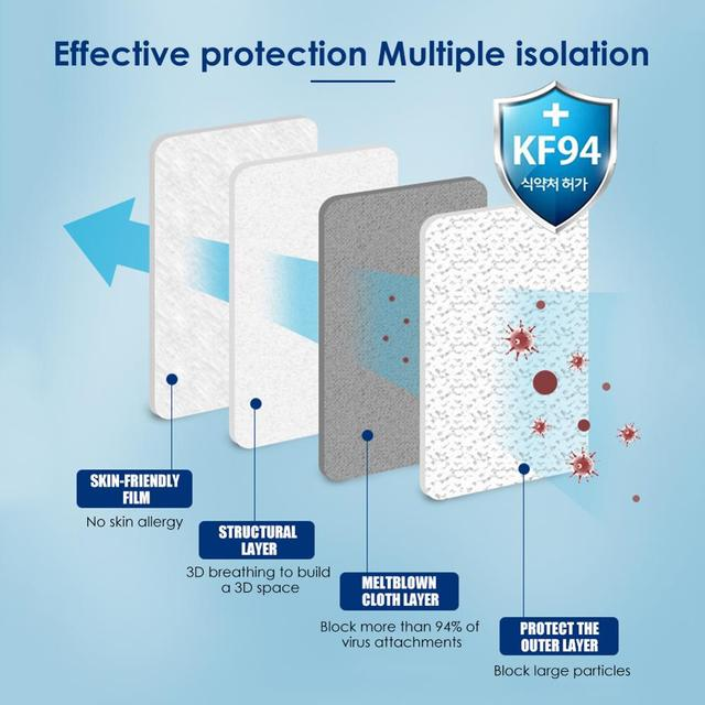 20PCS KF94 Face Mask Filtration 4-Layer Breathable Drip protection Effectively Prevent Droplet Infection Anti Flu Mouth Covers 2