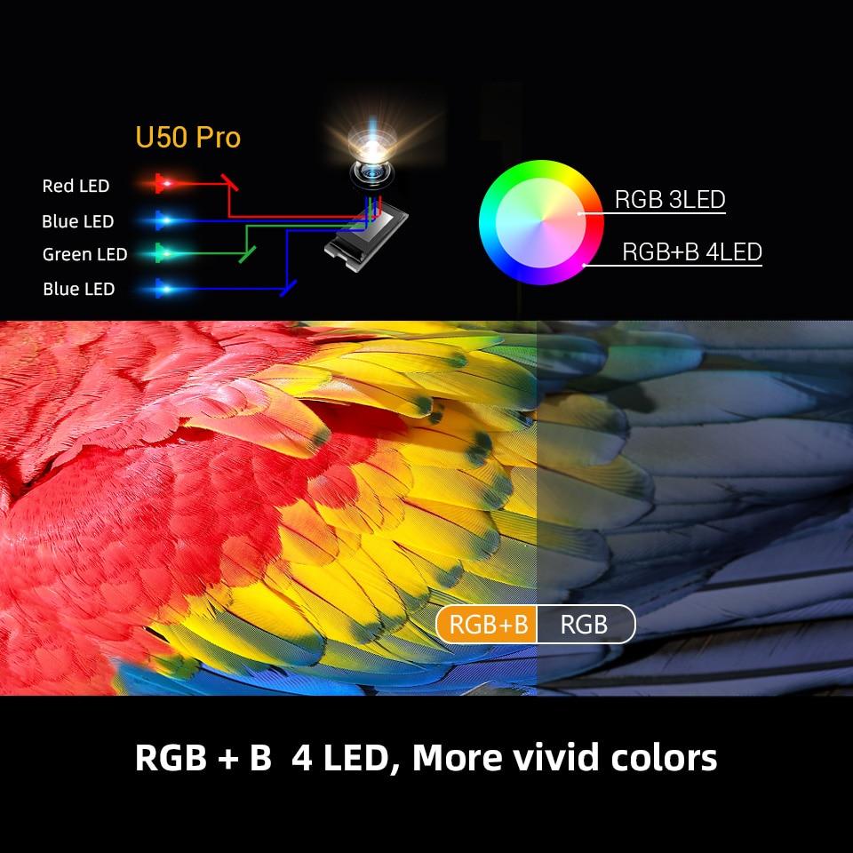 Byintek U50 Full HD 1080p mini 2k 3d 4k android Smart Wifi Projetor portátil laser Home Movie led dlp projetor beamer proyector-3