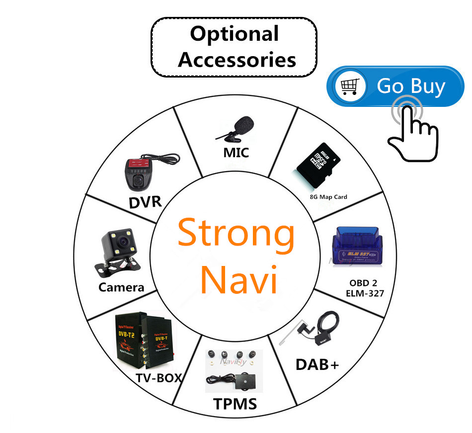 Navifly Strong Navi subsidy fee . only fit my shop car radio ,Not sold separately Vehicle Camera    - AliExpress