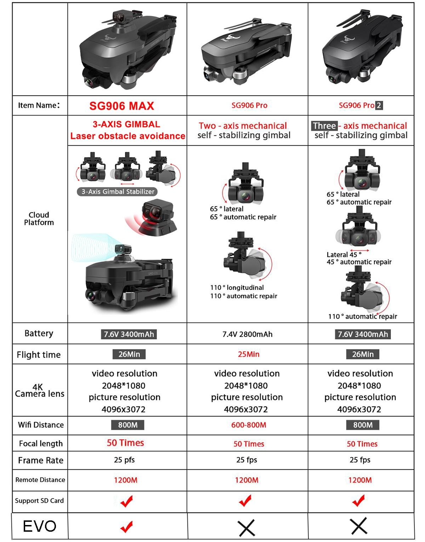 SG906 PRO 2 PRO2 MAX GPS Drone 4K HD Camera 3-axis Gimbal