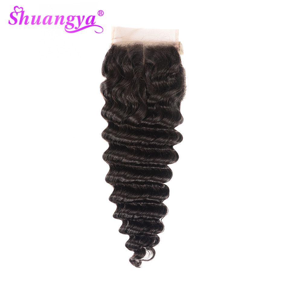 Loose Deep Wave Closure Free/Middle/Three Part Lace Closure Human Hair Closure 8-20 Inch Remy Swiss Lace 4