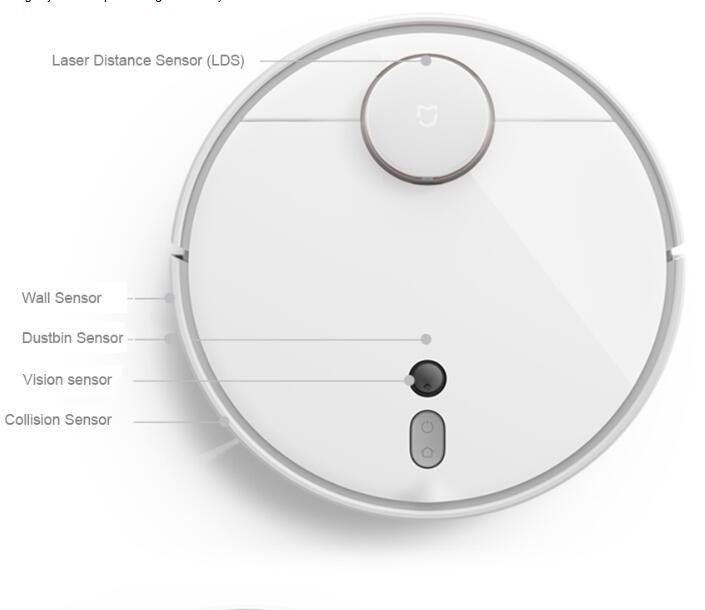 Original Xiao mi mi 1S para Casa Automático Varrendo Robô Aspirador de pó Carga Inteligente Planejado WIFI APP Controle Remoto aspirador de pó - 3