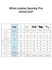 Image 4 - Tronsmart Spunky Pro Earphones True Wireless Bluetooth 5.0 Earbuds with Voice Assistant, Deep Bass, Wireless Charging