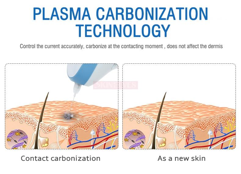 plasma pen professional