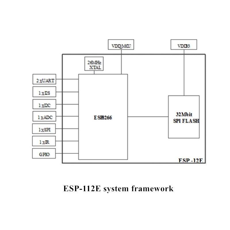 ESP-12e87
