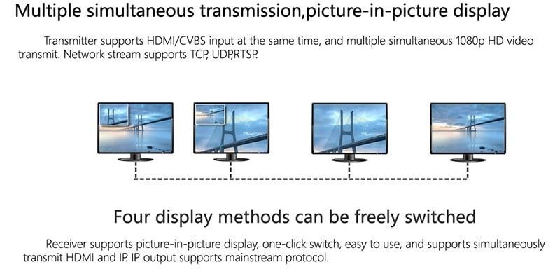 COFDM Digital Video Transmitter Receiver wireless HD video transmitter TX UX for UAV 17