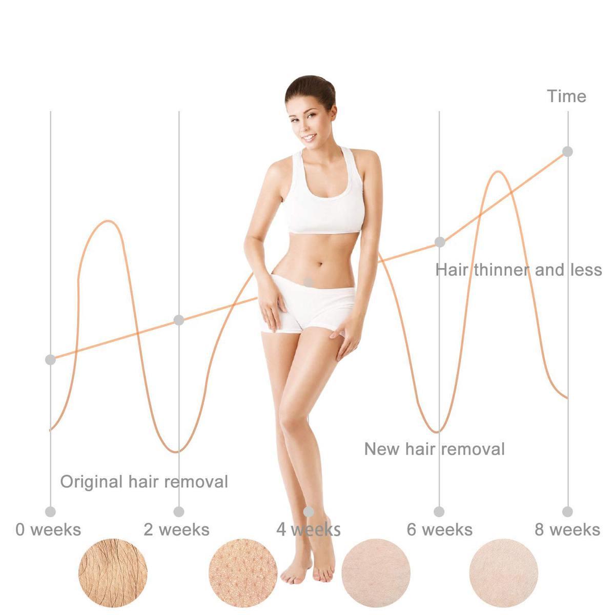 Casa hold depilatório laser mini depilador cabelo
