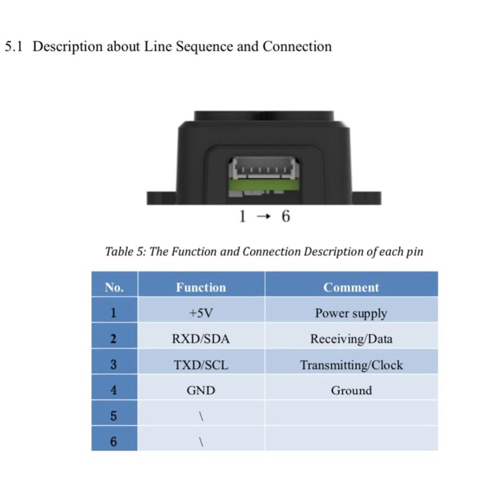 TF-Luna Range Finder Sensor tfmini  (6)