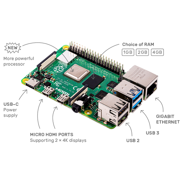 Latest Raspberry Pi 4 Model B with 1/2/4GB RAM BCM2711 Quad core Cortex-A72 ARM v8 1.5GHz Support 2.4/5.0 GHz Speeder Than Pi 3B 5
