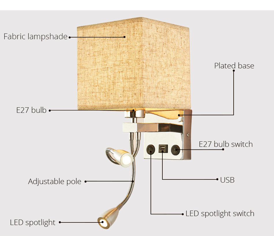 Modern Indoor LED Wall Lamp Bedside Bedroom Applique Sconce With Switch USB E27 Bulb Interior Headboard Home Hotel Wall Lights (7)