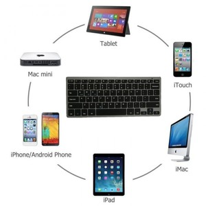Image 5 - Russian/Spanish/Arabic/English Bluetooth Wireless keyboard for Tablet/Laptop/Smartphone,Support IOS/Windows/Android Silver/Grey