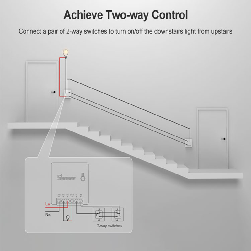 1/2/3/5/6/8/10PCS Sonoff Mini Two Way Intelligent Wifi DIY Switch Smart Home Automation Remote Control Switches Work with Alexa 5